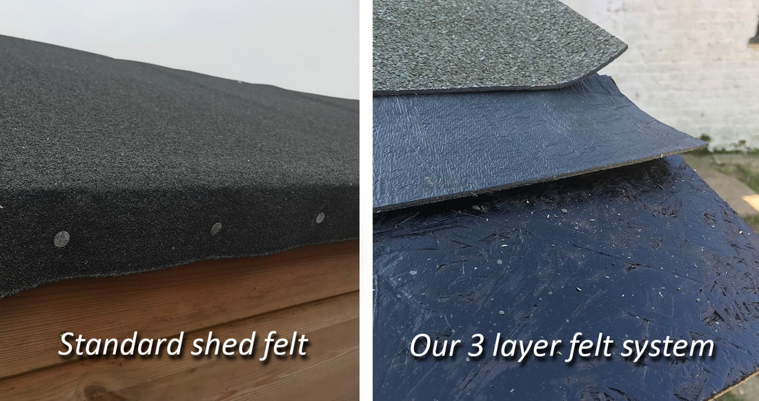 Thick shed roof felt